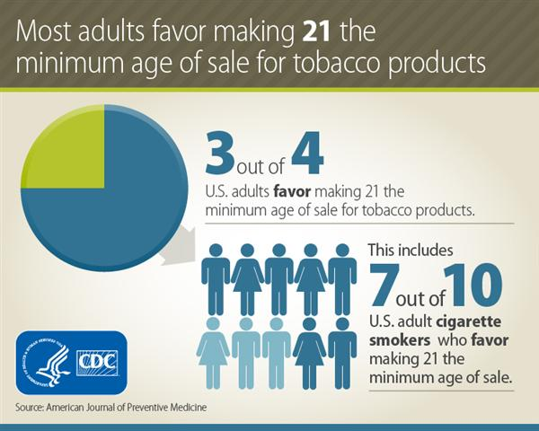 minimum_age_tobacco_July72015.jpg